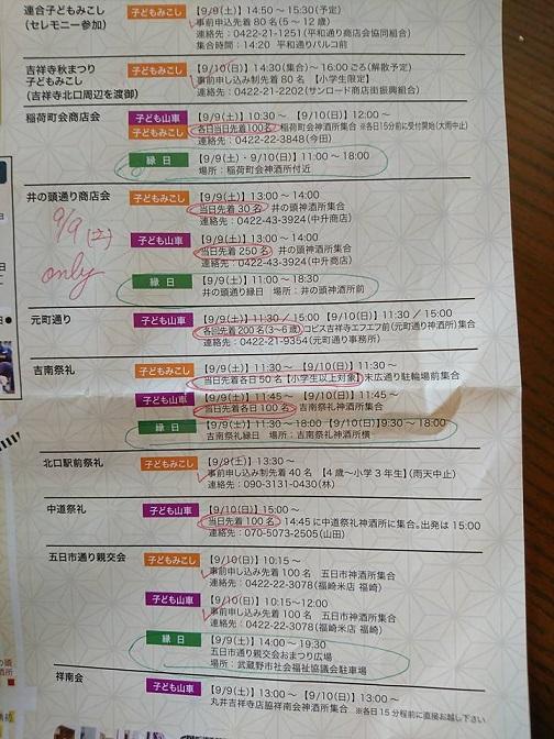 吉祥寺秋祭り2017の6.jpg